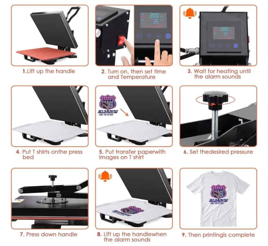 How does a heat press work