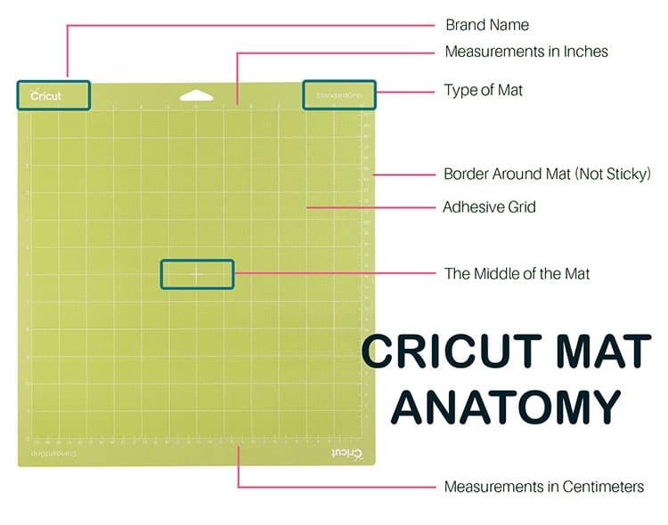Cricut-Mat-Anatomy